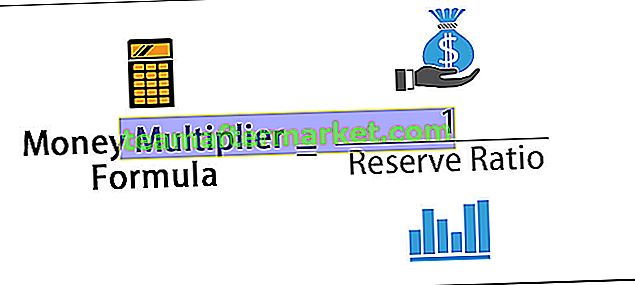 Money Multiplier Formule