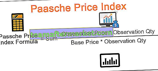 Paasche Index
