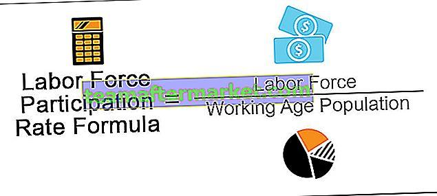 Formel für die Erwerbsbeteiligungsquote