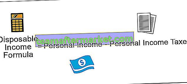 Formel für verfügbares Einkommen