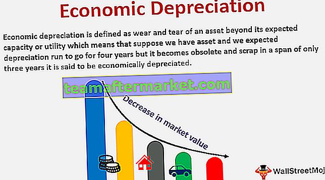 Wirtschaftliche Abschreibung