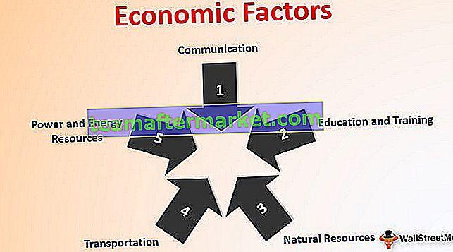 Ökonomische Faktoren