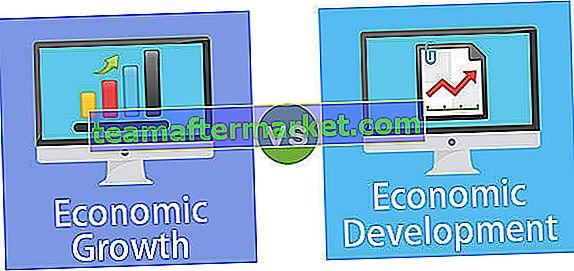 Wirtschaftswachstum gegen wirtschaftliche Entwicklung
