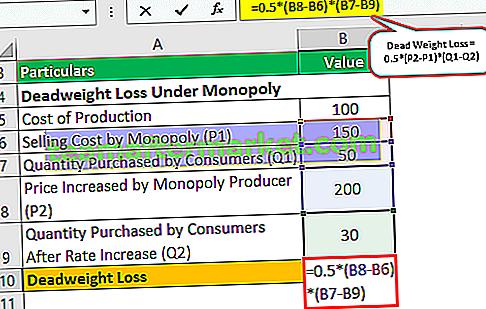 Fórmula de pérdida de peso muerto - ¿Cómo calcular la..
