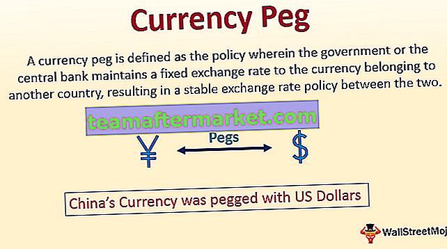 Währung Peg