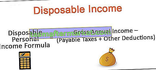 Verfügbares Einkommen (DPI)