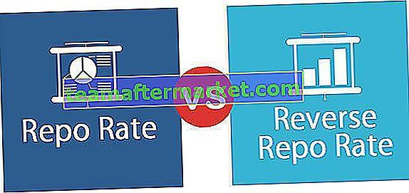 Repo-snelheid versus omgekeerde repo-snelheid