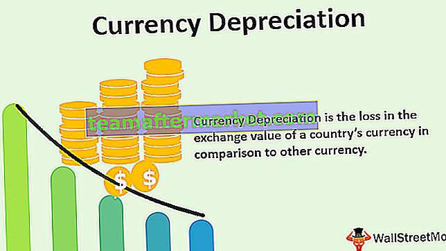 Währungsabwertung