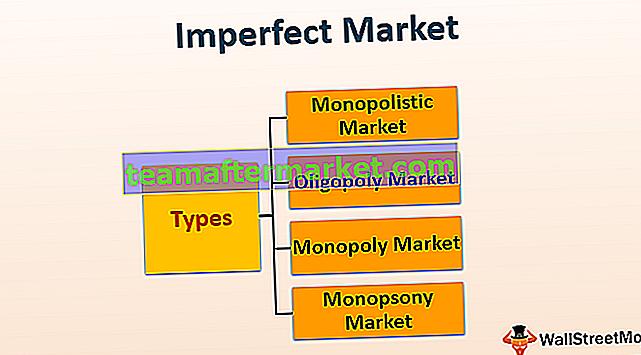 Imperfect Market