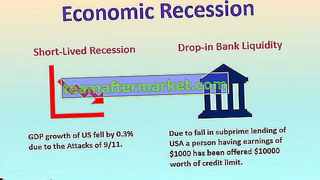 Rezession