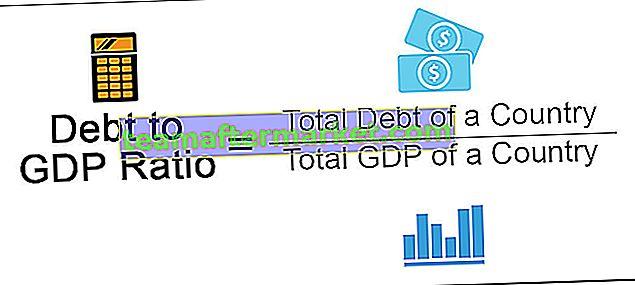 Skuld till BNP-förhållande
