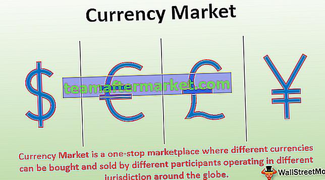 Pasar Mata Uang