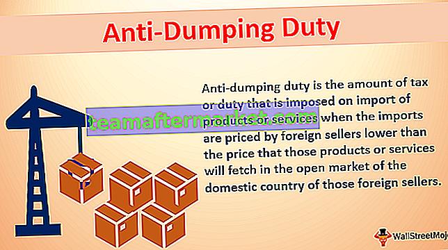 Antidumpingpflicht
