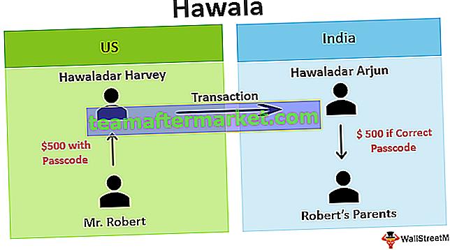 Hawala