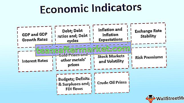 Die Top 10 Wirtschaftsindikatoren - Was Sie beachten sollten und warum