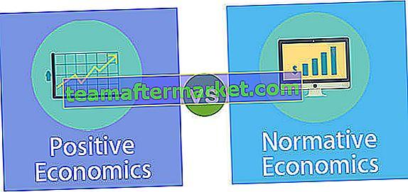 Positive vs Normative Ökonomie