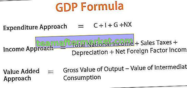 BIP-Formel