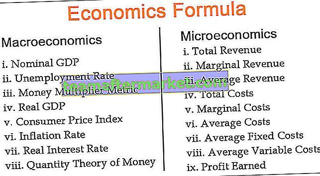 Wirtschaftsformel
