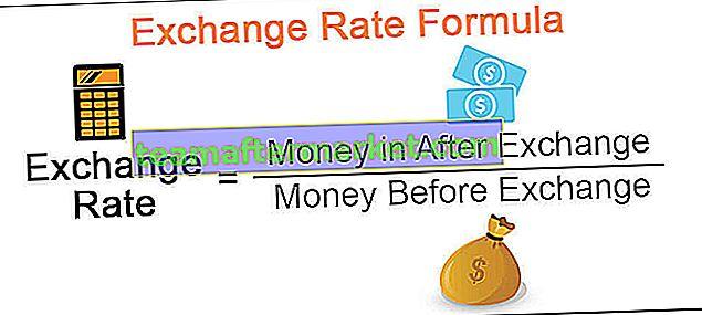 Wechselkursformel