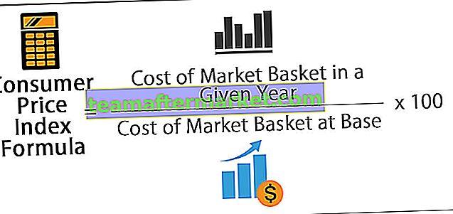 Verbraucherpreisindex (VPI)