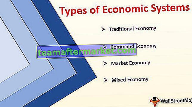 Arten von Wirtschaftssystemen