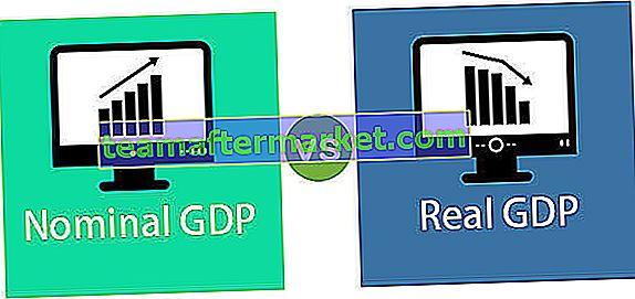 Nominales BIP gegen reales BIP
