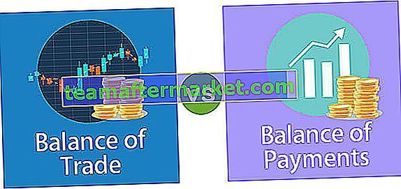 Handelsbilanz vs. Zahlungsbilanz