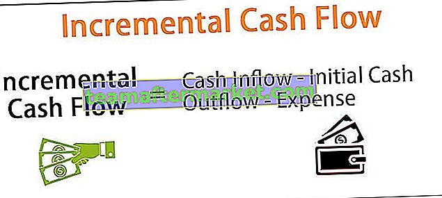 Inkrementeller Cashflow