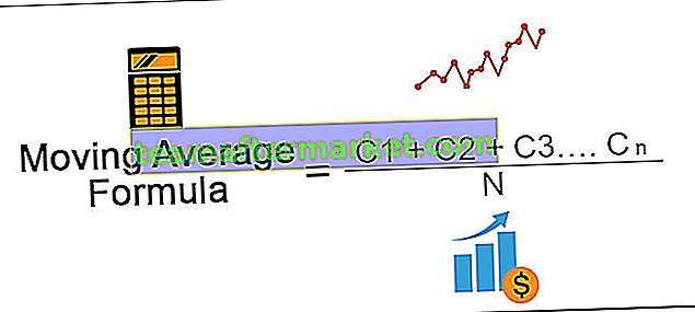 Gleitender Durchschnitt