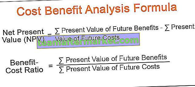 Kosten-Nutzen-Analyseformel