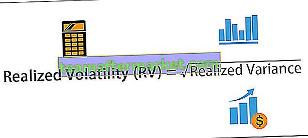 Realisierte Volatilität