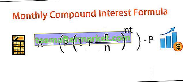 Maandelijkse samengestelde rente
