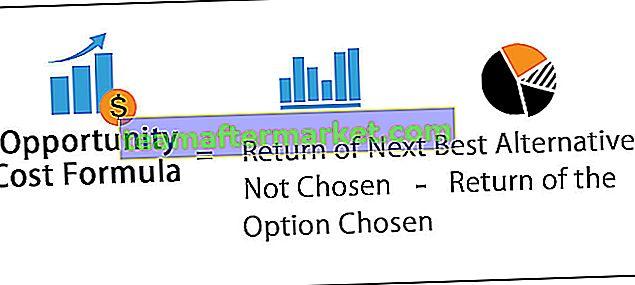 Opportunitätskostenformel