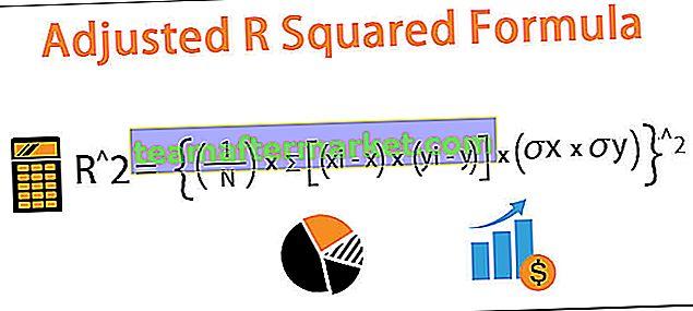 R Squared yang Disesuaikan