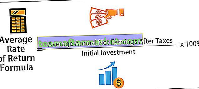 Durchschnittliche Rendite