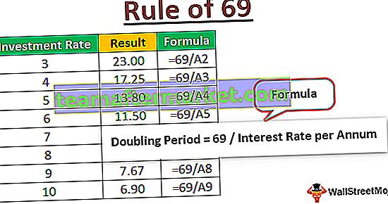 Regel von 69