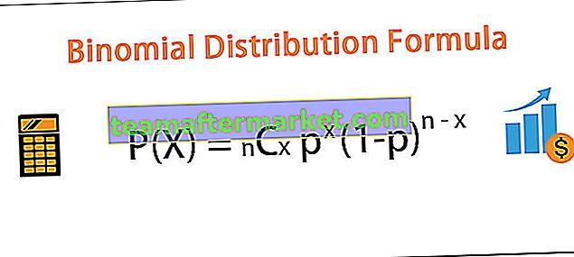 Binomialverteilungsformel