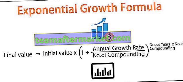 Exponentielle Wachstumsformel