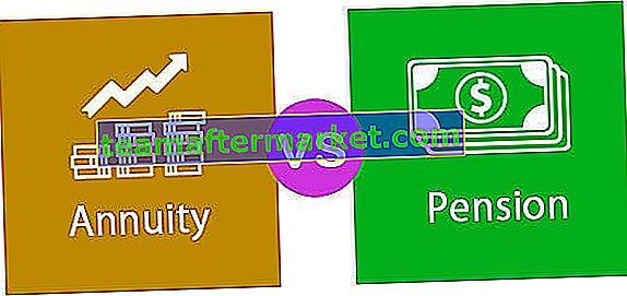 Annuität gegen Rente