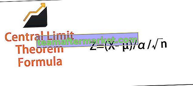 Teorema Batas Pusat