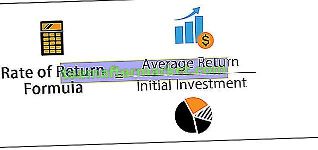 Formel für die Rendite