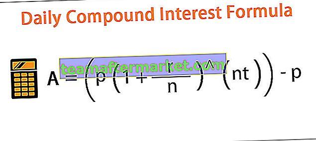 Tägliche Zinseszinsen