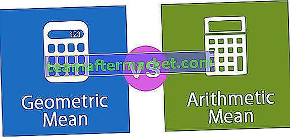 Geometrisches Mittel gegen arithmetisches Mittel