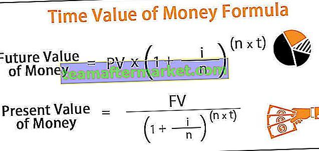 Zeitwert der Geldformel