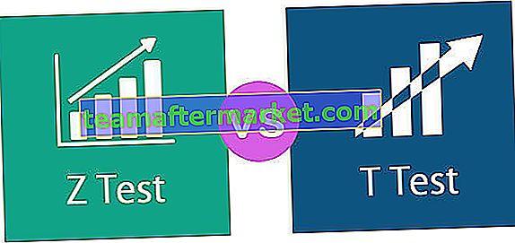 Test Z vs Test T