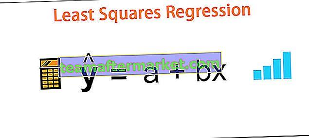 Regression der kleinsten Quadrate