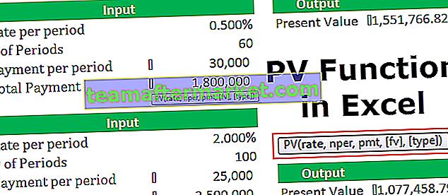 PV-Funktion in Excel