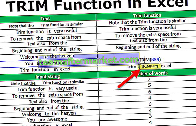 In Excel schneiden