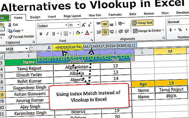 Alternatif untuk Vlookup