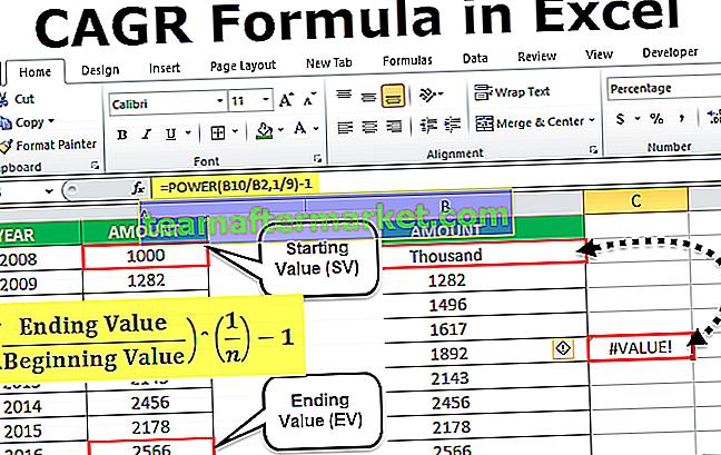 Formuła CAGR w Excelu